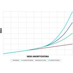 "Rower 28 BASIC 1.2 damski,czarny/srebrny mat 16,5""(42cm) - BAS17 1.2-16,5"